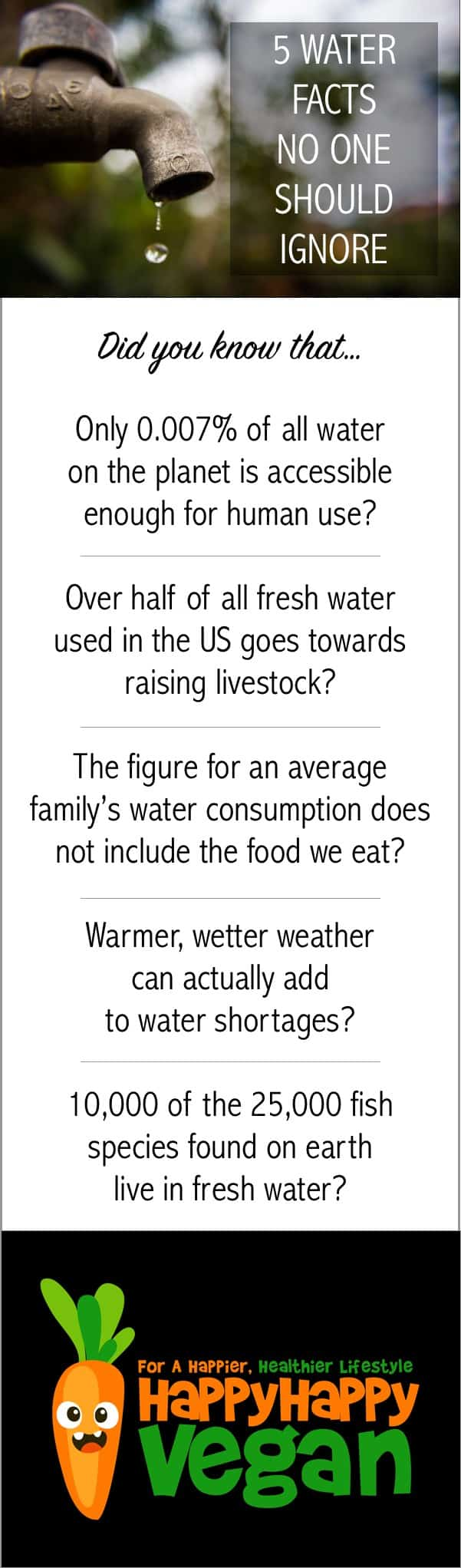 Fresh water facts: Get the environmental lowdown.