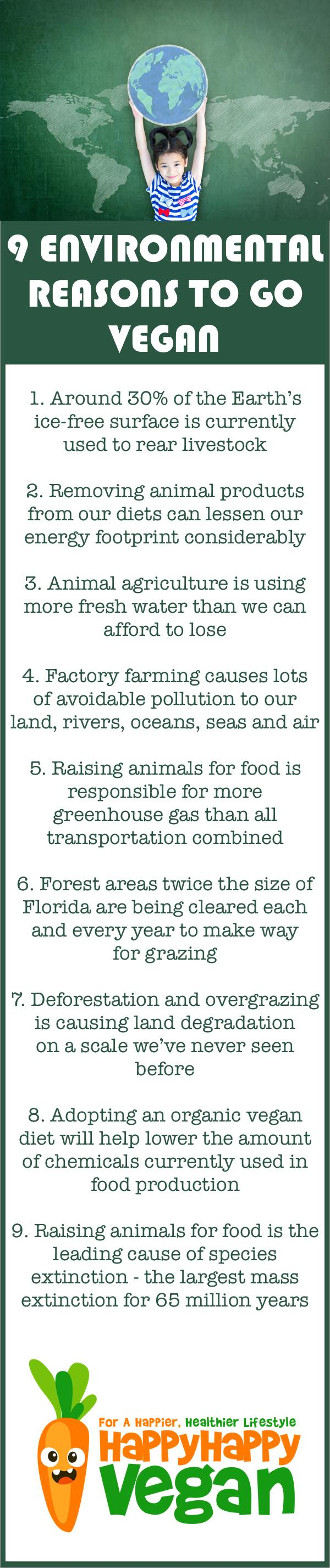 Environmental reasons to go vegan.