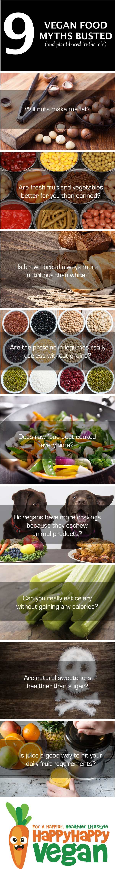 9 Vegan Food Myths
