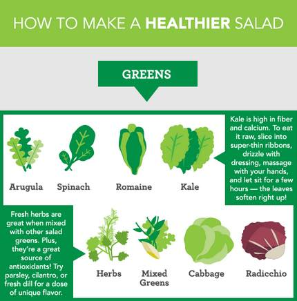 how to make a healthy green salad with kale