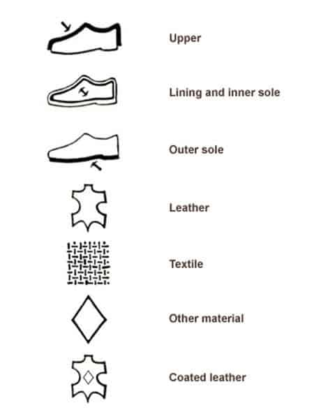 shoe material symbols and what they mean