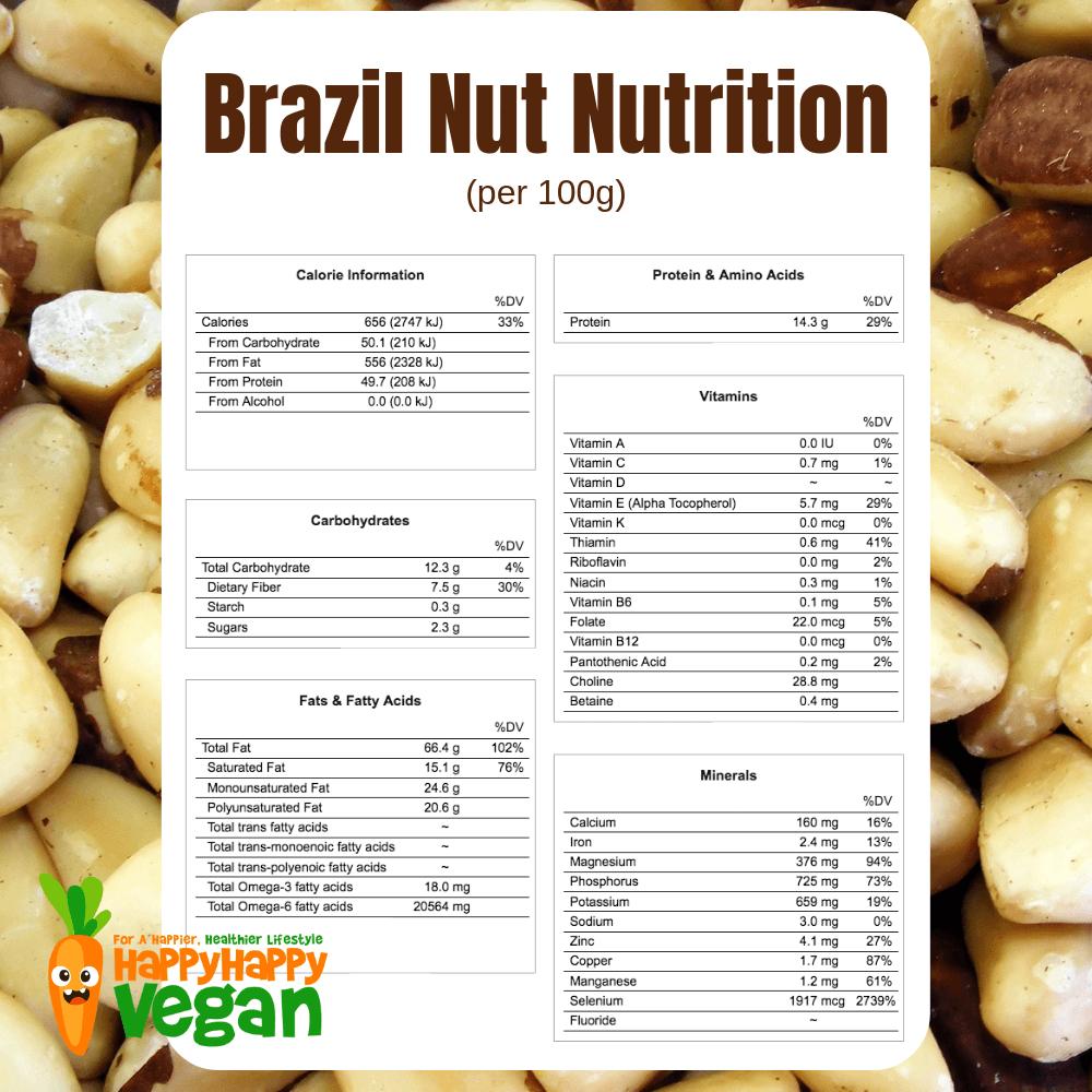 brazil nut nutrition per 100g